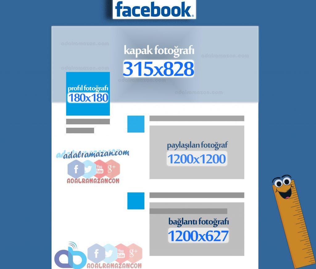 facebook görsel boyutları İnfografikler
